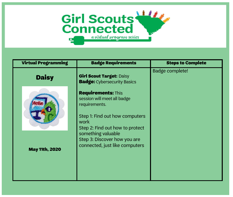 Next Steps Daisy Cybersecurity badge 5.11.2020